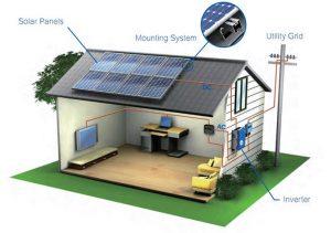 برق خورشیدی خانگی